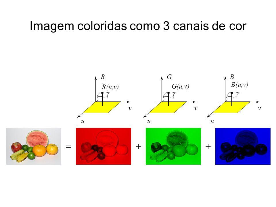 Imagem coloridas como 3 canais de cor