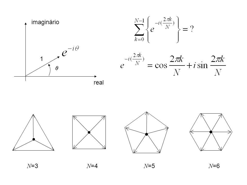 real imaginário  1 N=5 N=3 N=6 N=4