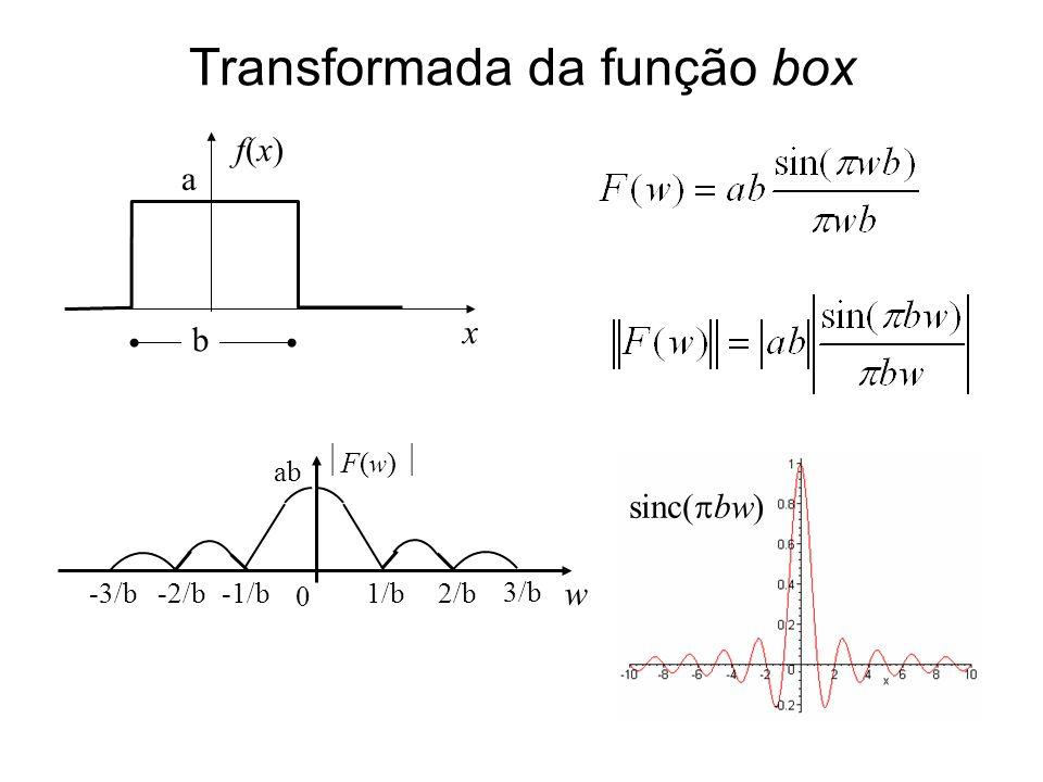 Transformada da função box