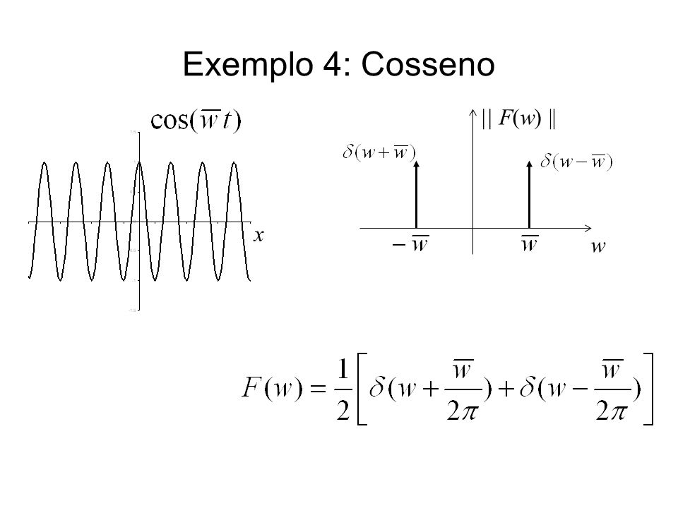 Exemplo 4: Cosseno || F(w) || x w