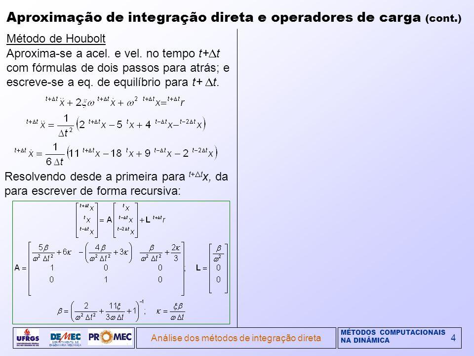 Análise dos métodos de integração direta