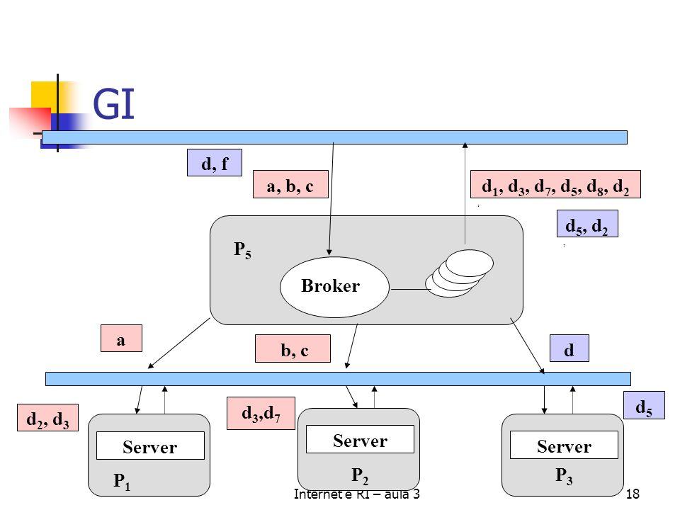 GI d, f a, b, c d1, d3, d7, d5, d8, d2 d5, d2 P5 Broker a b, c d d5