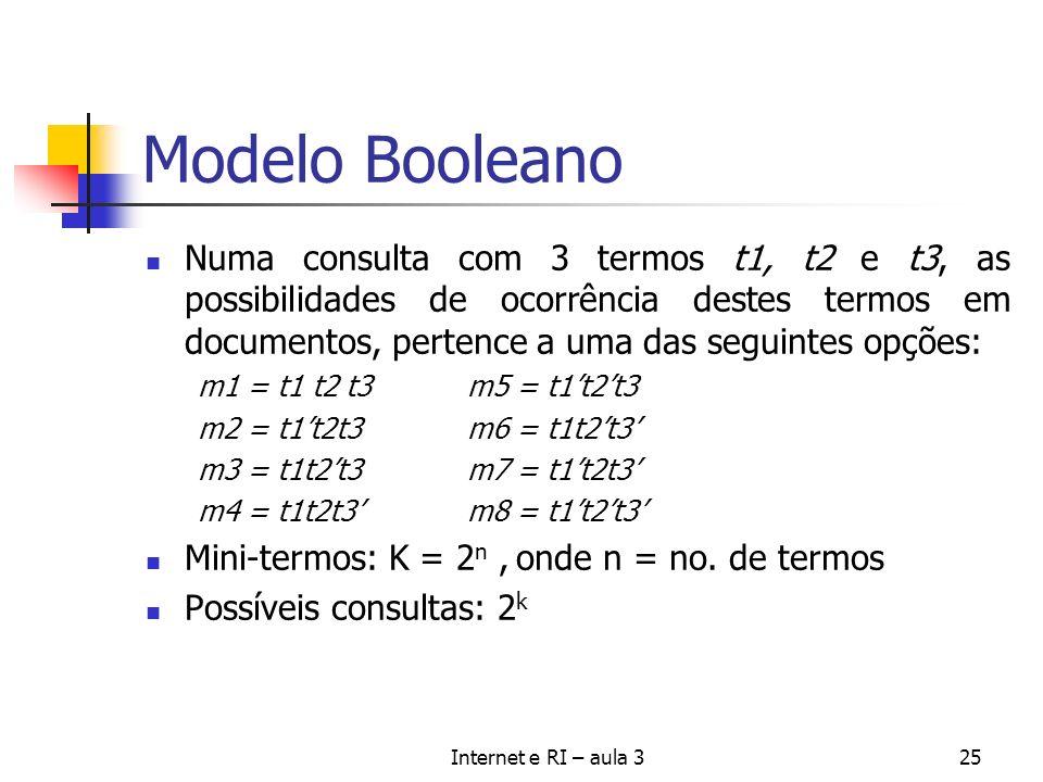 Modelo Booleano