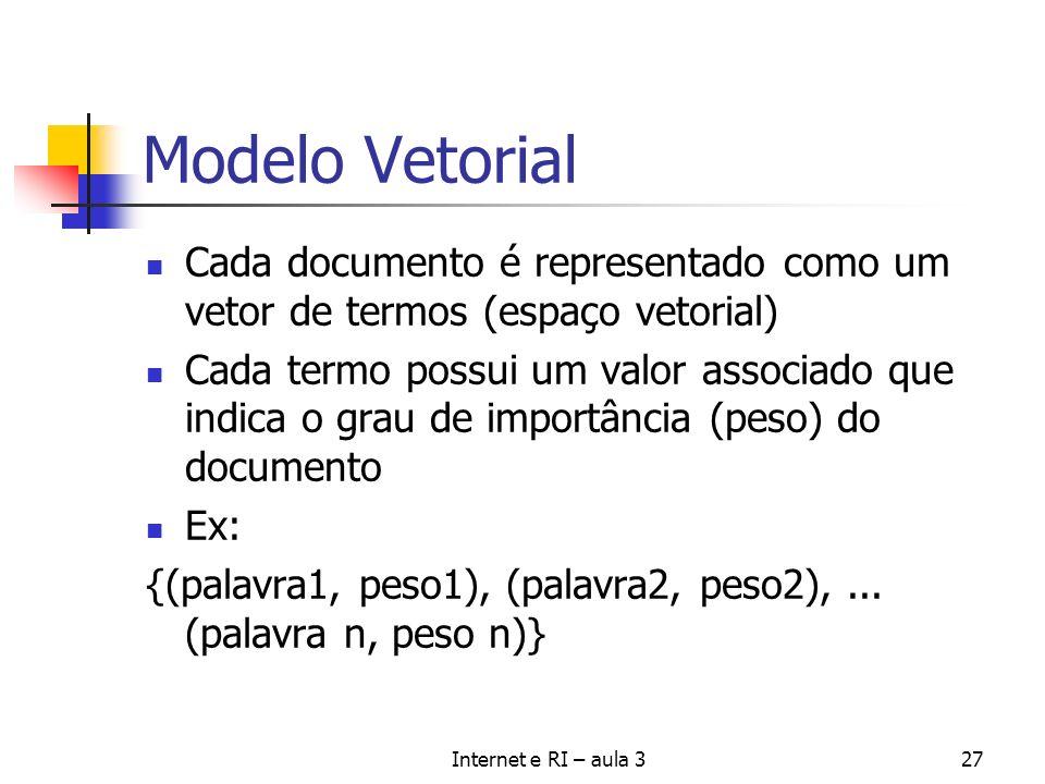 Modelo Vetorial Cada documento é representado como um vetor de termos (espaço vetorial)