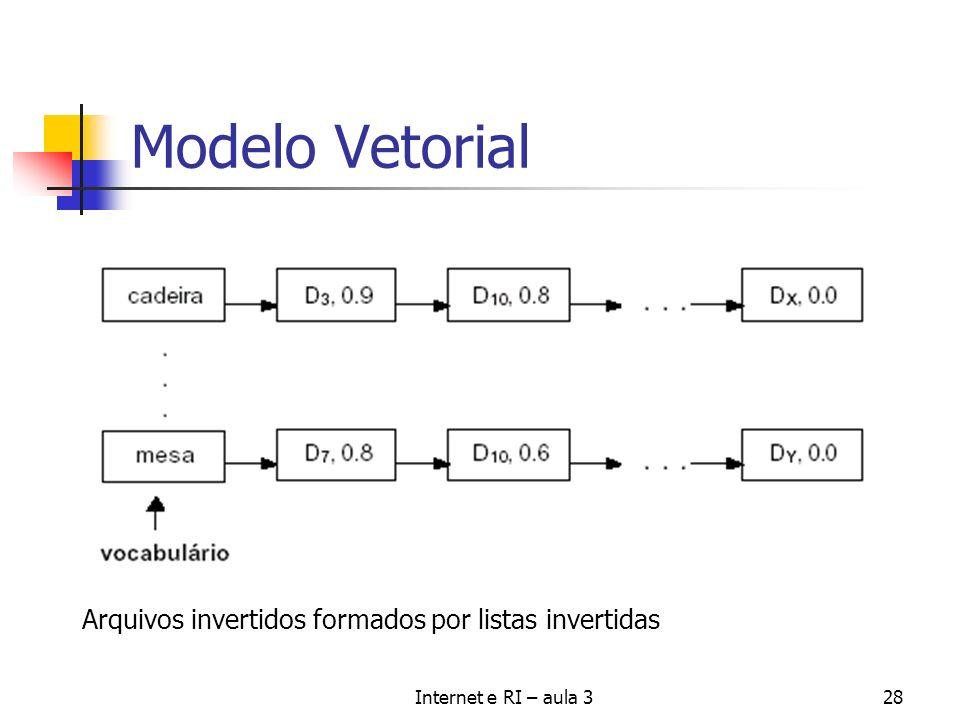 Modelo Vetorial Arquivos invertidos formados por listas invertidas