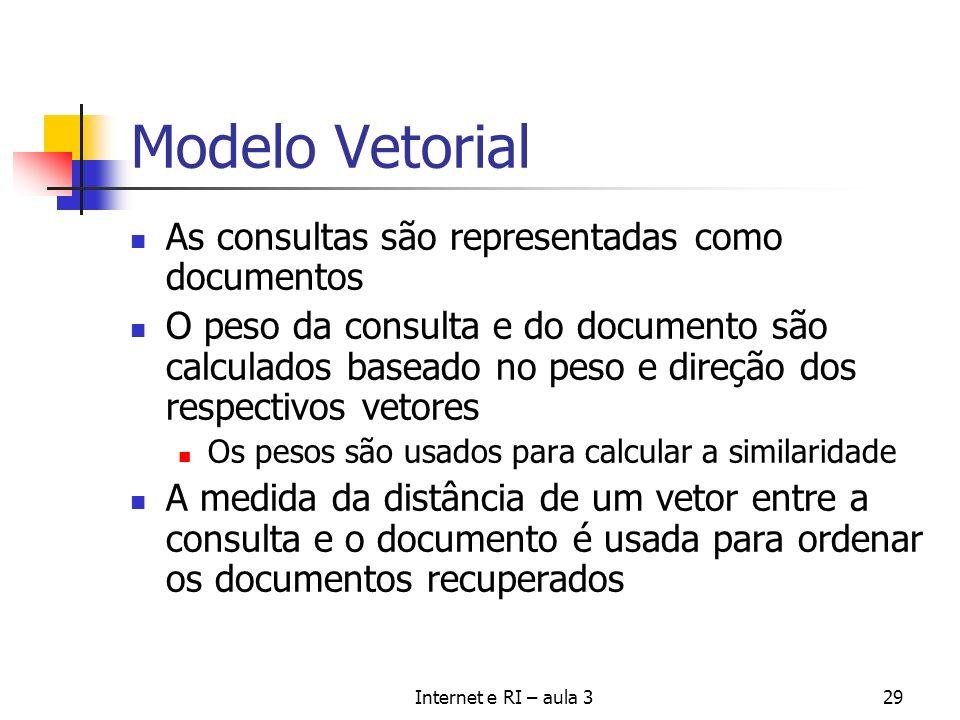 Modelo Vetorial As consultas são representadas como documentos