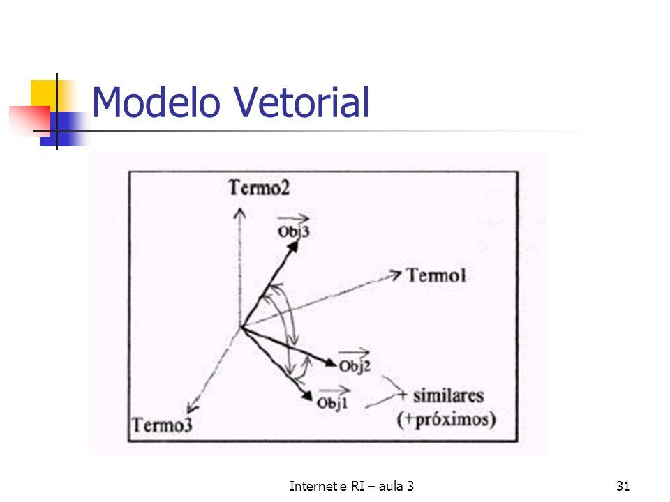 Modelo Vetorial Internet e RI – aula 3