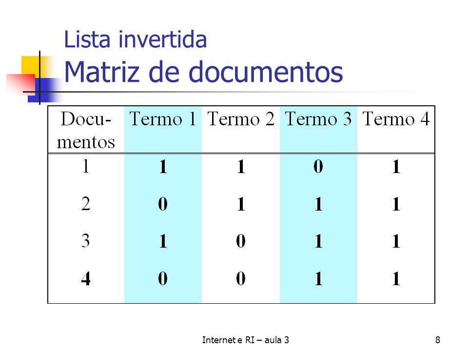Lista invertida Matriz de documentos