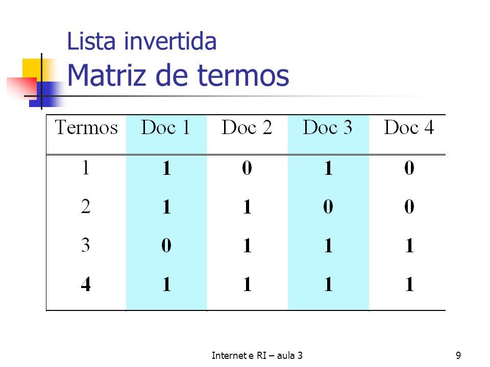 Lista invertida Matriz de termos