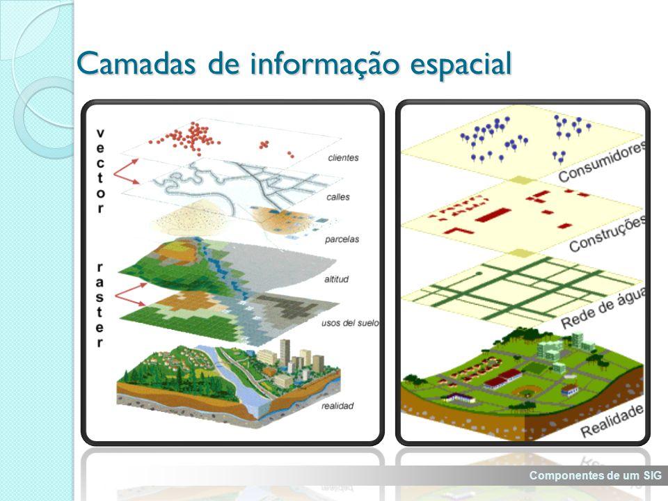 Camadas de informação espacial