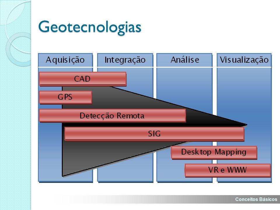 Geotecnologias Conceitos Básicos