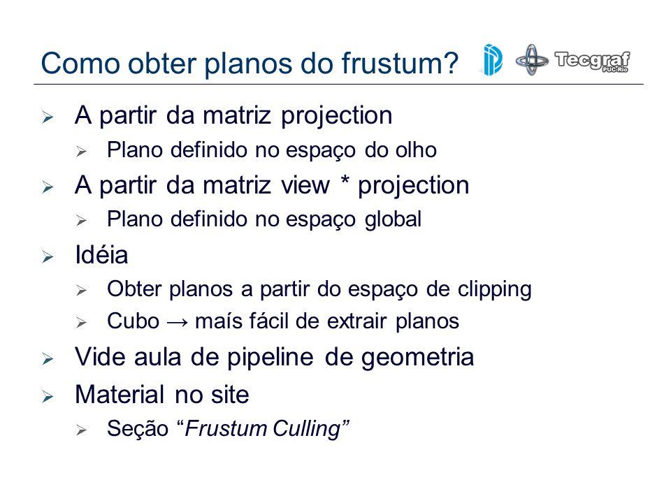 Como obter planos do frustum