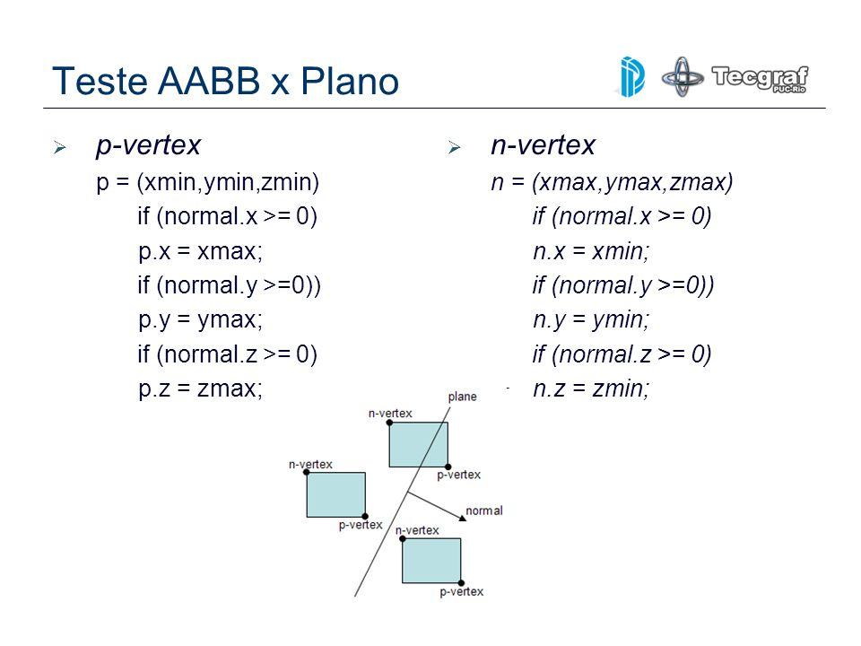 Teste AABB x Plano p-vertex n-vertex p = (xmin,ymin,zmin)