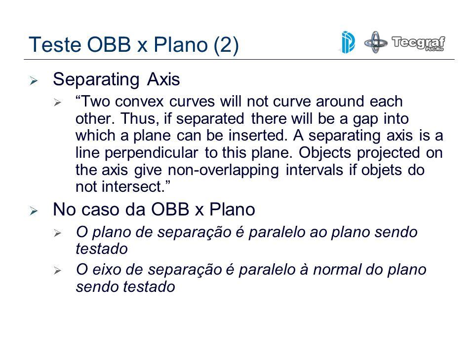 Teste OBB x Plano (2) Separating Axis No caso da OBB x Plano
