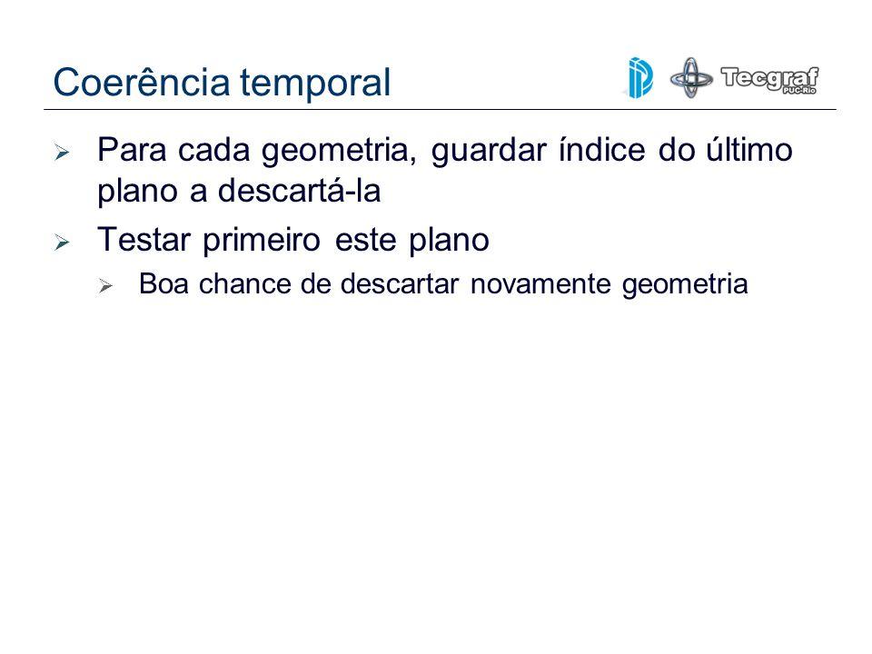 Coerência temporal Para cada geometria, guardar índice do último plano a descartá-la. Testar primeiro este plano.