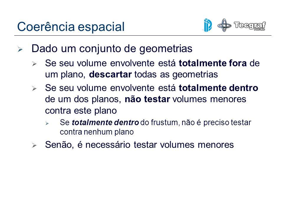Coerência espacial Dado um conjunto de geometrias