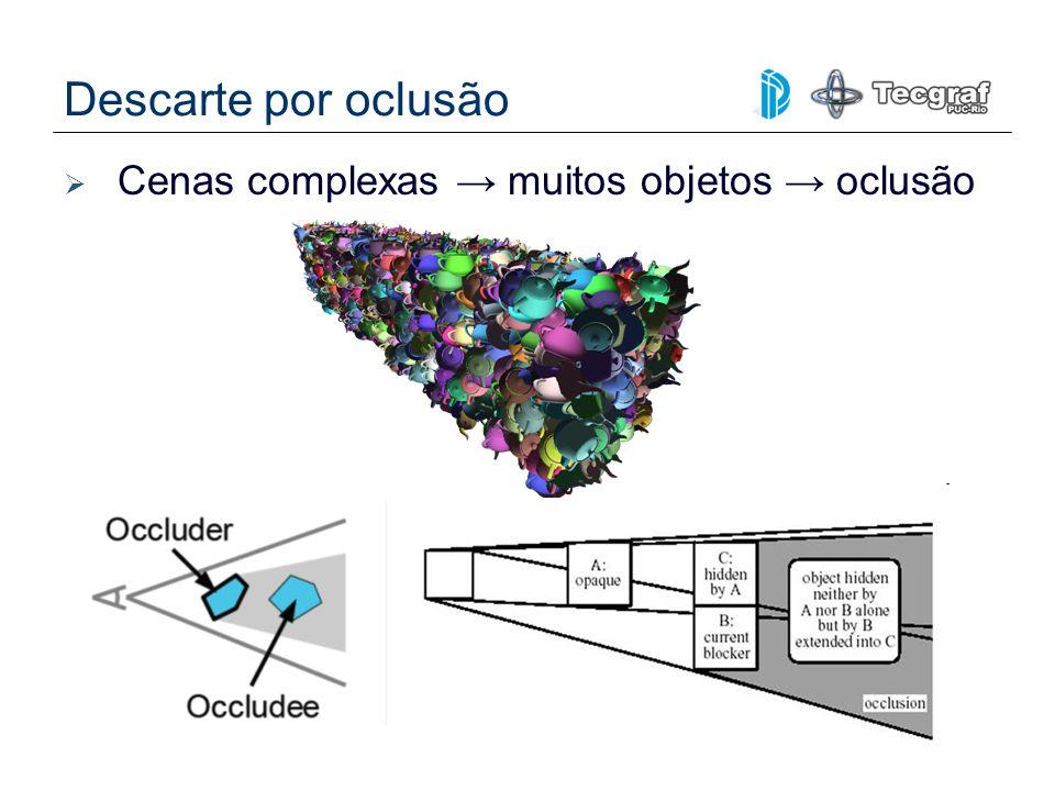 Descarte por oclusão Cenas complexas → muitos objetos → oclusão
