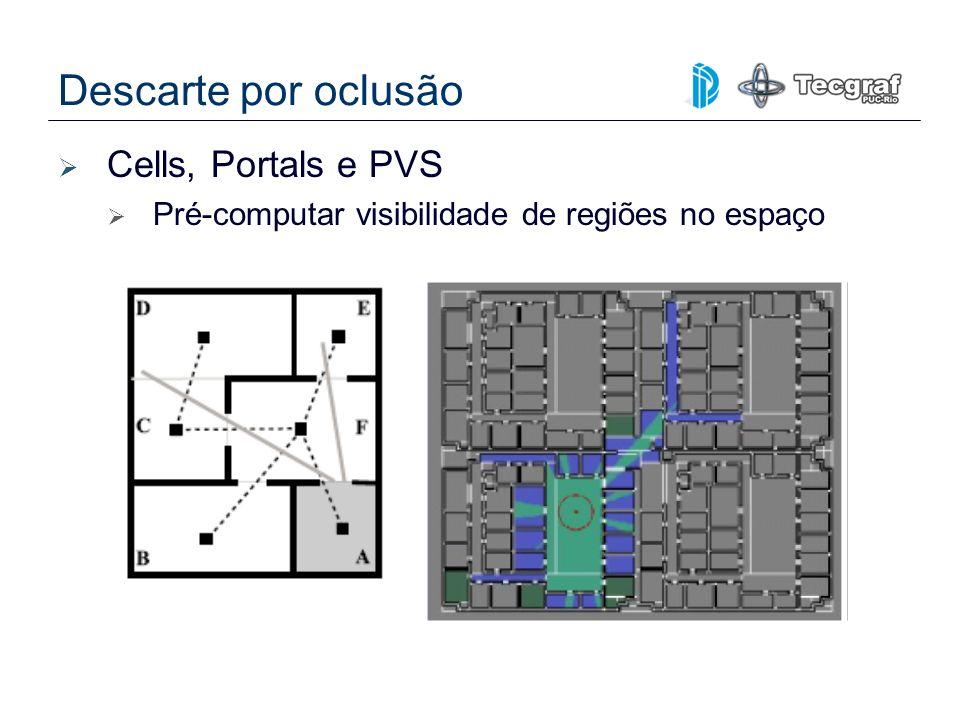 Descarte por oclusão Cells, Portals e PVS