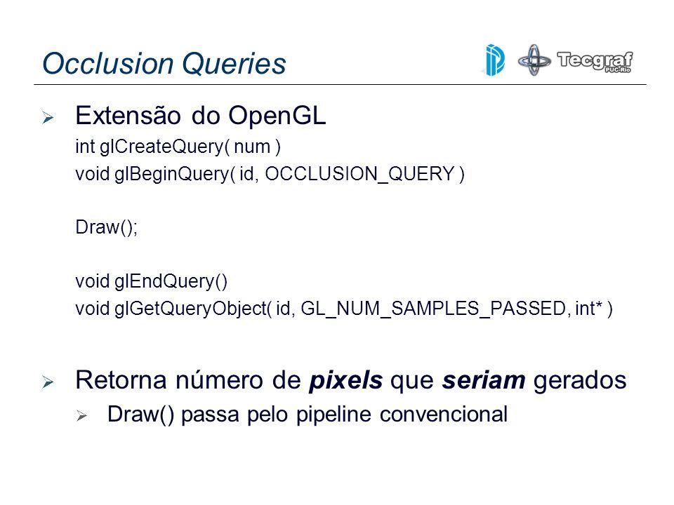 Occlusion Queries Extensão do OpenGL