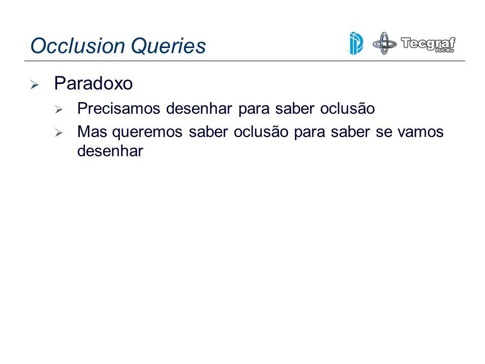 Occlusion Queries Paradoxo Precisamos desenhar para saber oclusão