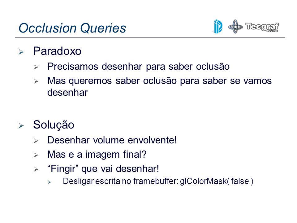 Occlusion Queries Paradoxo Solução