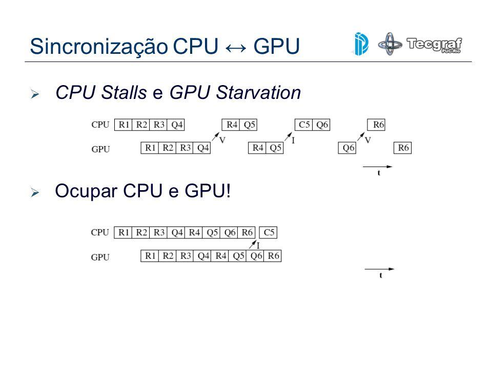 Sincronização CPU ↔ GPU