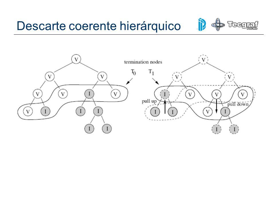 Descarte coerente hierárquico