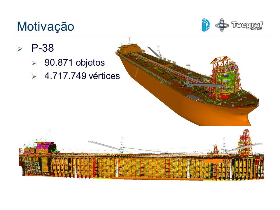 Motivação P-38 90.871 objetos 4.717.749 vértices
