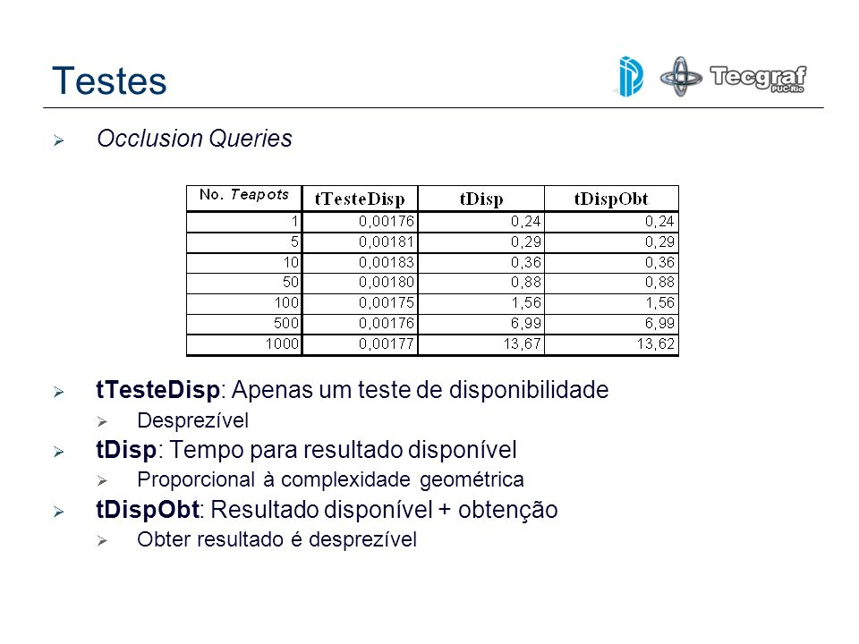 Testes Occlusion Queries