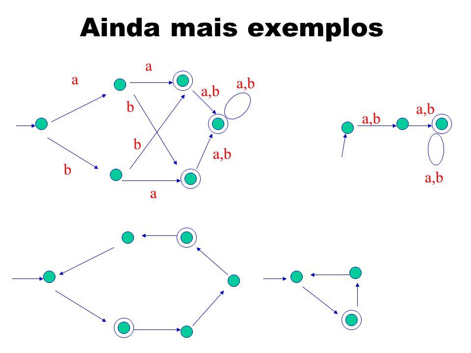 Ainda mais exemplos a a a,b a,b b a,b a,b b a,b b a,b a