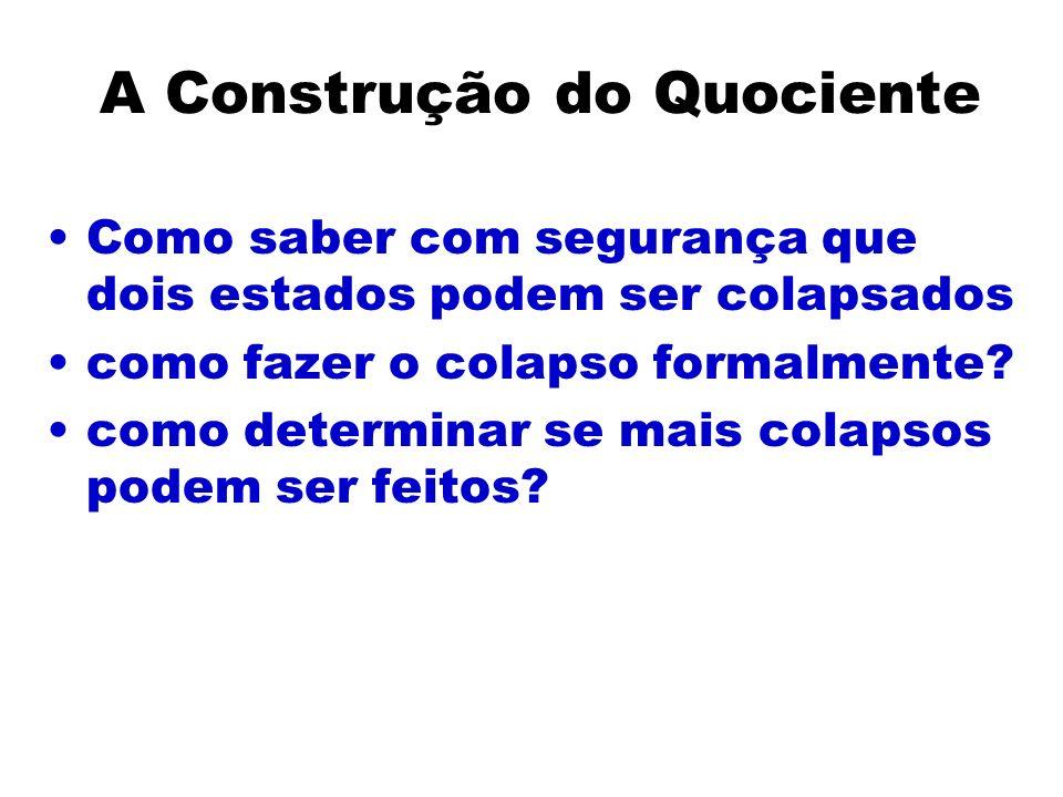 A Construção do Quociente