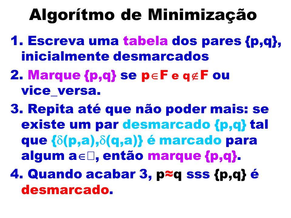 Algorítmo de Minimização