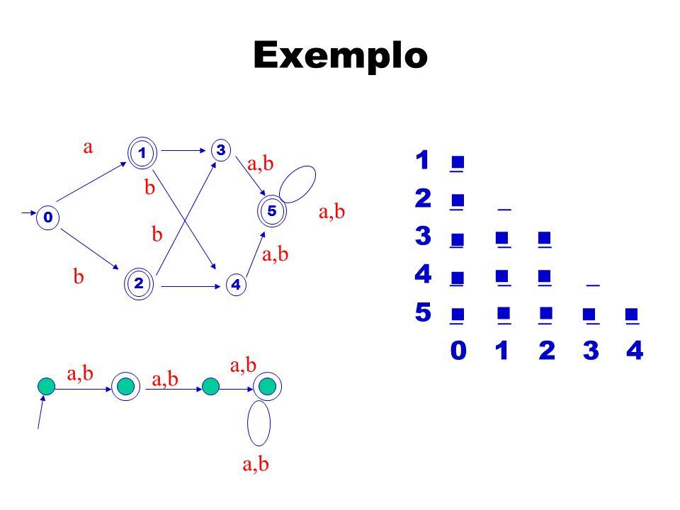 Exemplo 1 _ ■ 2 _ _ 3 _ _ _ ■ ■ 4 _ _ _ _ 5 _ _ _ _ _ ■ ■ ■ ■