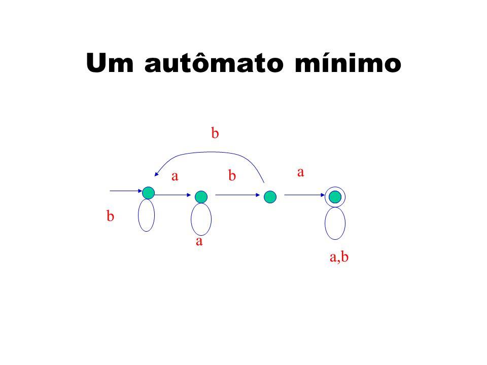 Um autômato mínimo b a a b b a a,b