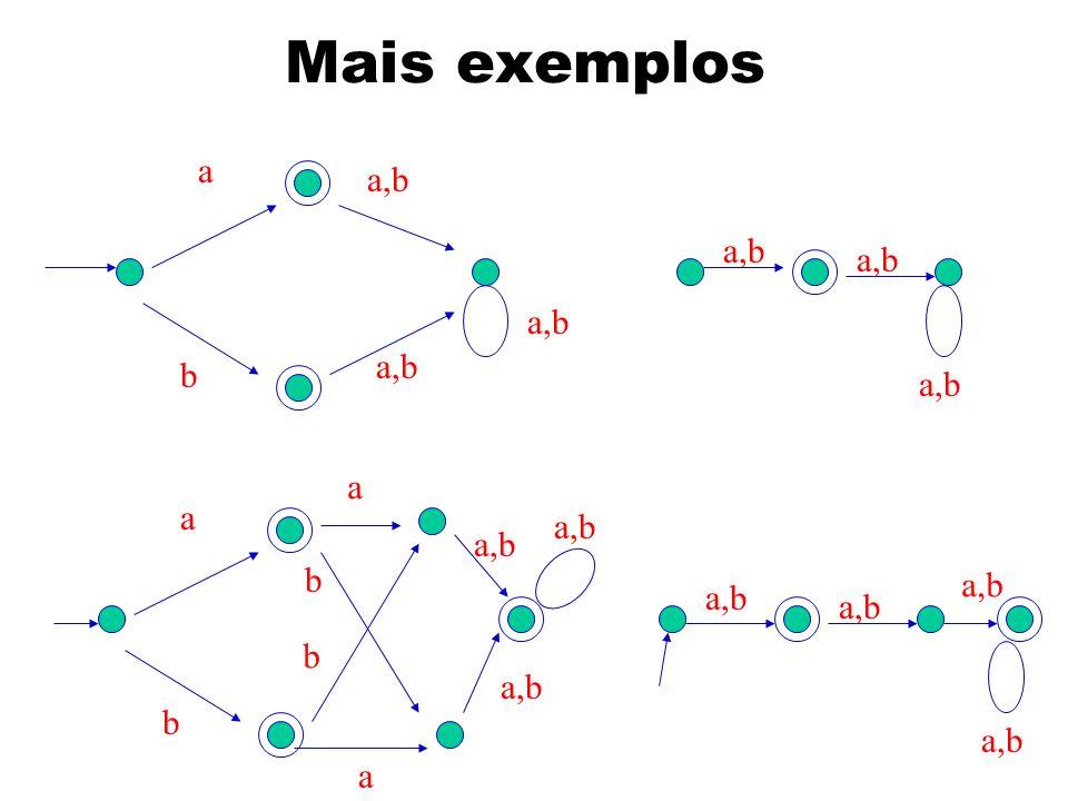 Mais exemplos a a,b a,b a,b a,b a,b b a,b a a a,b a,b b a,b b a,b b a