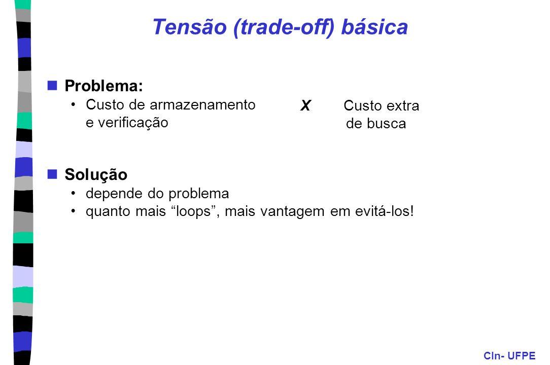 Tensão (trade-off) básica
