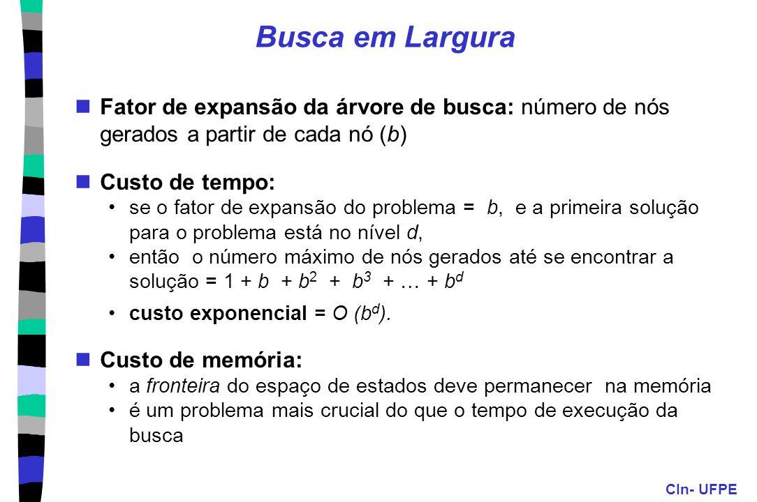 Busca em Largura Fator de expansão da árvore de busca: número de nós gerados a partir de cada nó (b)