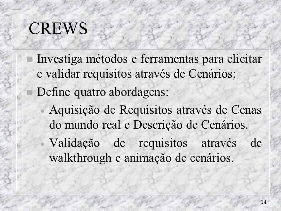 CREWS Investiga métodos e ferramentas para elicitar e validar requisitos através de Cenários; Define quatro abordagens: