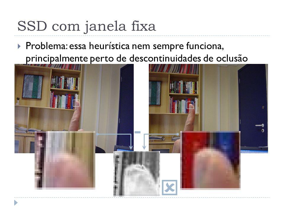 SSD com janela fixa Problema: essa heurística nem sempre funciona, principalmente perto de descontinuidades de oclusão.
