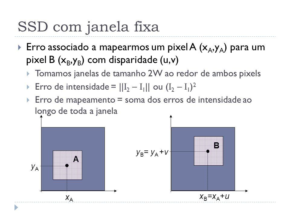 SSD com janela fixa Erro associado a mapearmos um pixel A (xA,yA) para um pixel B (xB,yB) com disparidade (u,v)