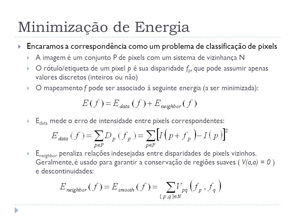 Minimização de Energia