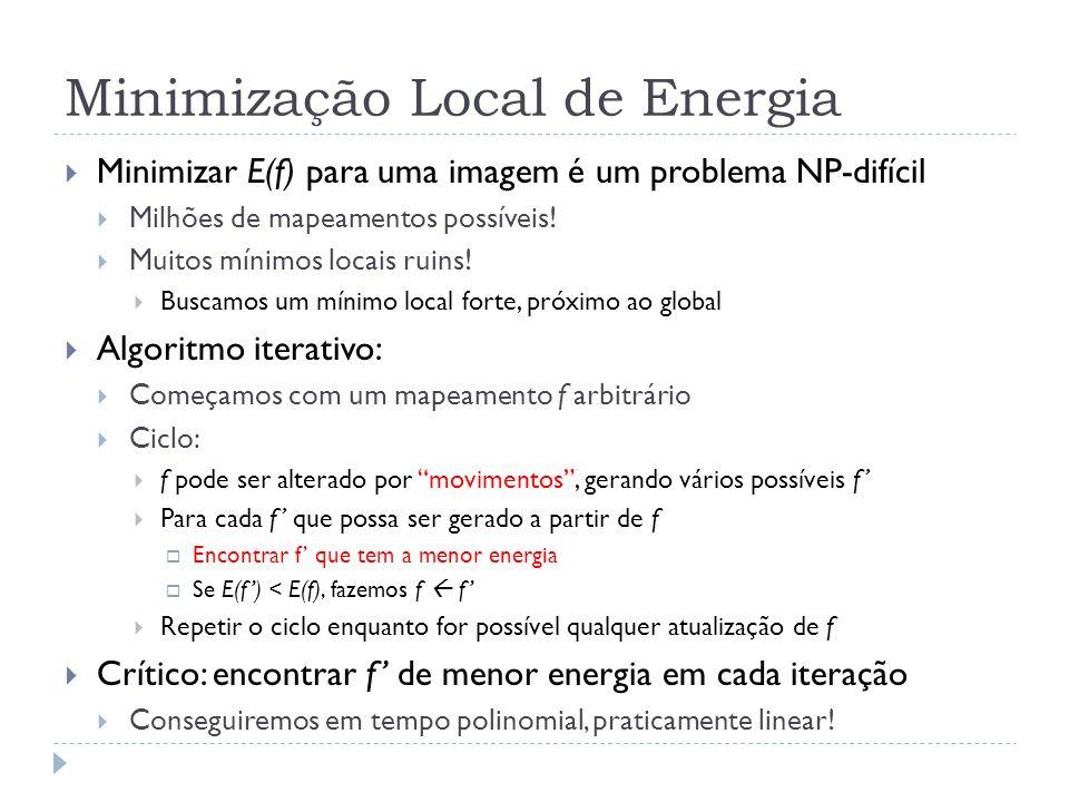 Minimização Local de Energia