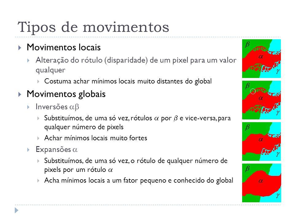 Tipos de movimentos Movimentos locais Movimentos globais