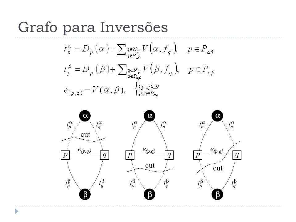 Grafo para Inversões
