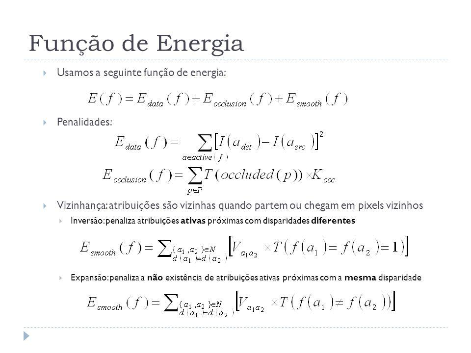 Função de Energia Usamos a seguinte função de energia: Penalidades: