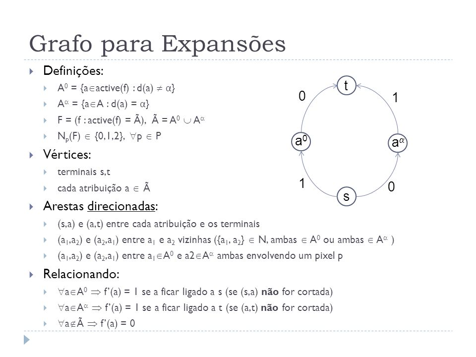 Grafo para Expansões Definições: t 1 Vértices: Arestas direcionadas: