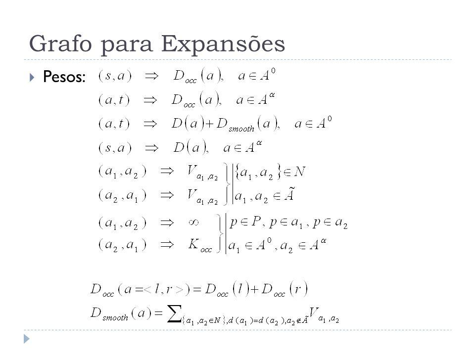 Grafo para Expansões Pesos: