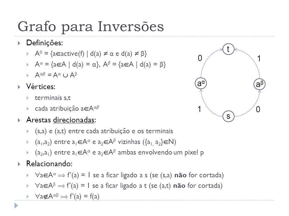 Grafo para Inversões Definições: t 1 Vértices: Arestas direcionadas: