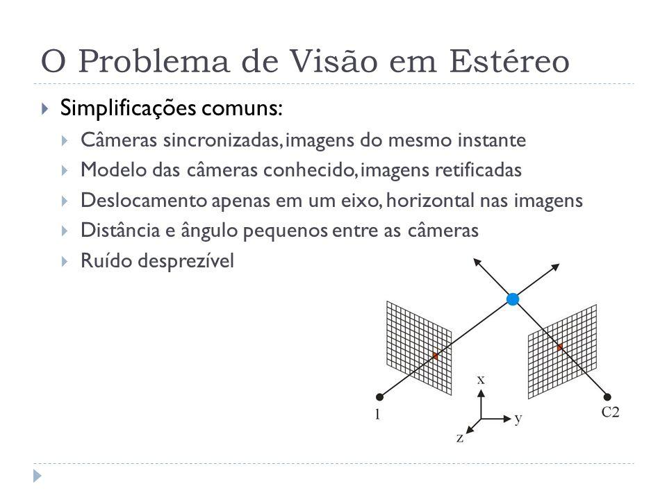 O Problema de Visão em Estéreo