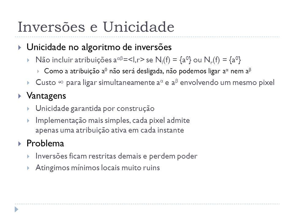 Inversões e Unicidade Unicidade no algoritmo de inversões Vantagens